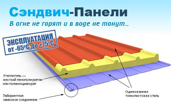 Применяются для покрытия крыш зданий и сооружений любого назначения.